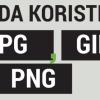 [ИНФОГРАФИК] Упознајте ваше слике и када користити JPG, GIF и PNG